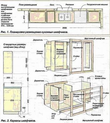 Описание: кухонная мебель своими руками.  Автор: Бронислава.  Современные шкафы - точнее их конструкции...